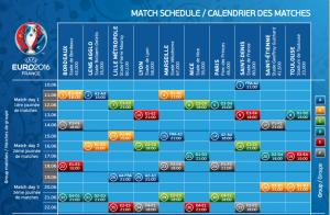 Spielplan Europameisterschaft 2016