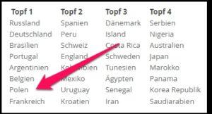 Polen Weltrangliste